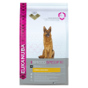 Eukanuba German Shepherd, 12 кг